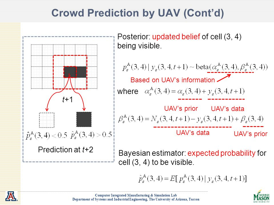 Crowd Prediction by UAV (Cont'd)