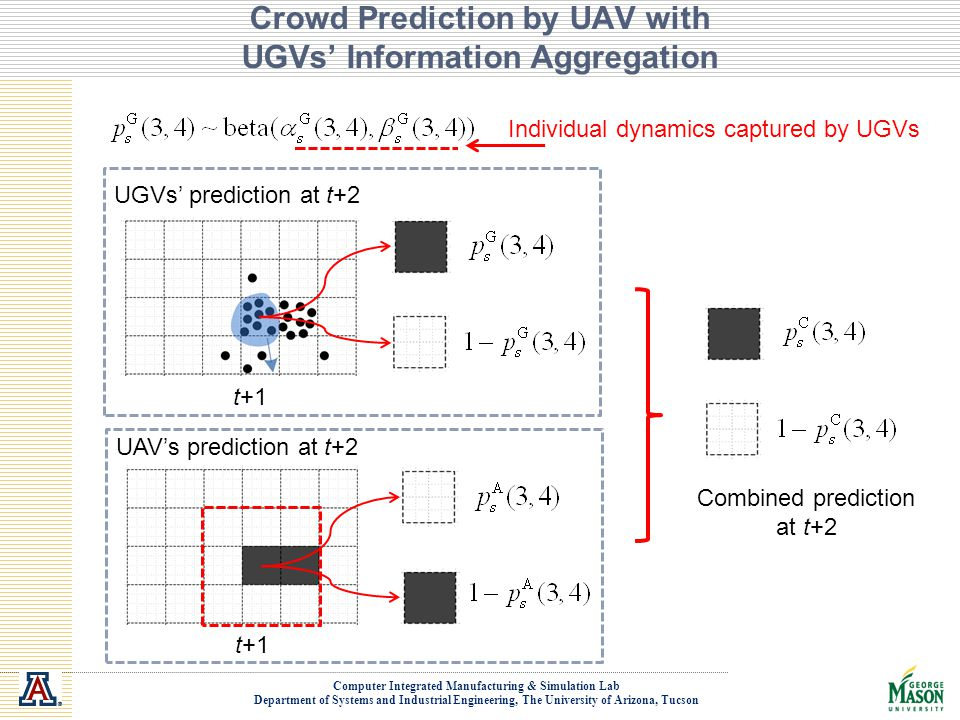 Crowd Prediction by UAV with UGVs' Information Aggregation