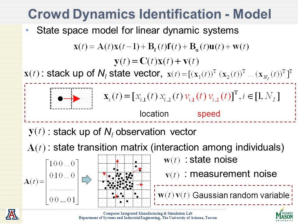 Crowd Dynamics Identification - Model