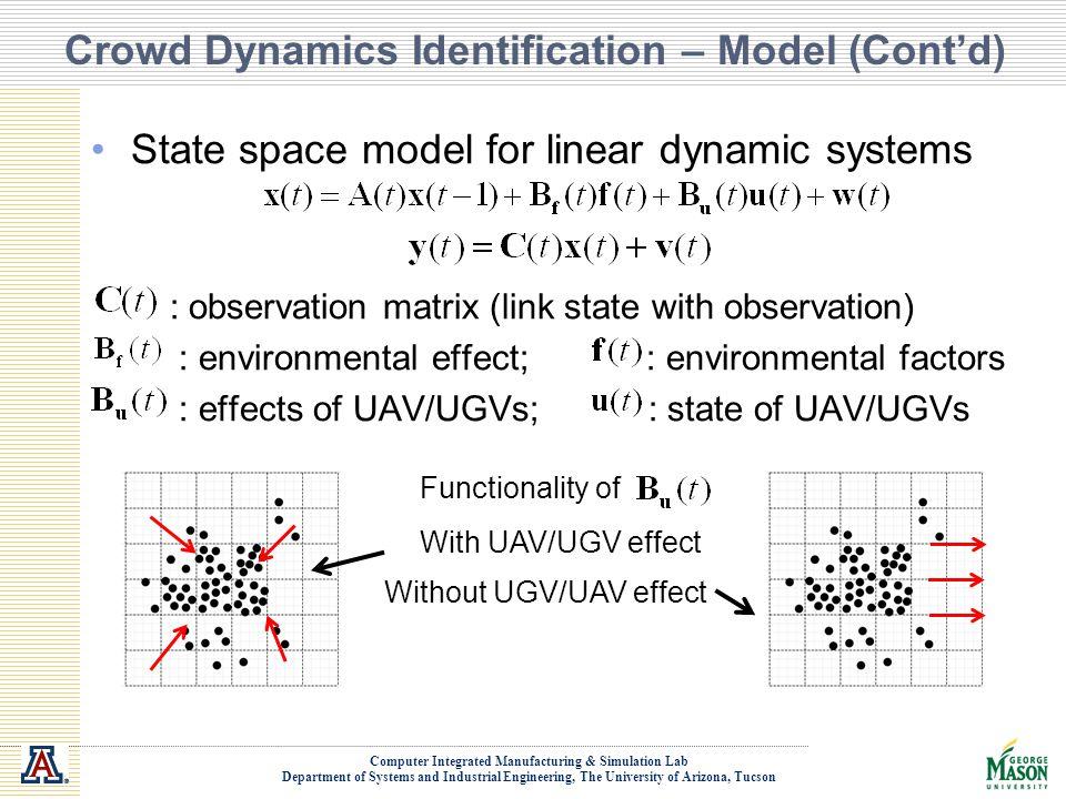 Crowd Dynamics Identification – Model (Cont'd)