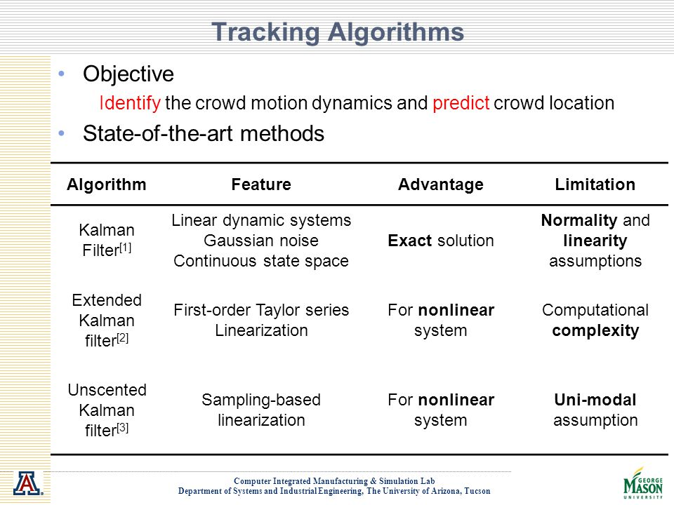 Tracking Algorithms Objective State-of-the-art methods