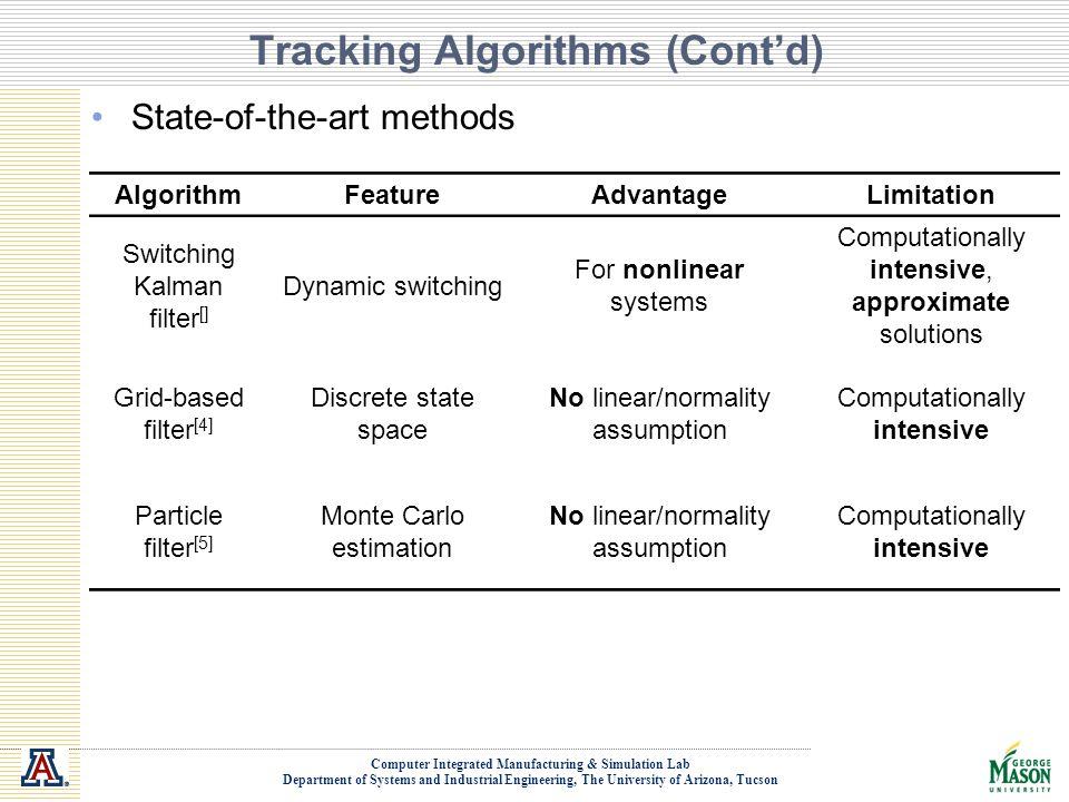 Tracking Algorithms (Cont'd)