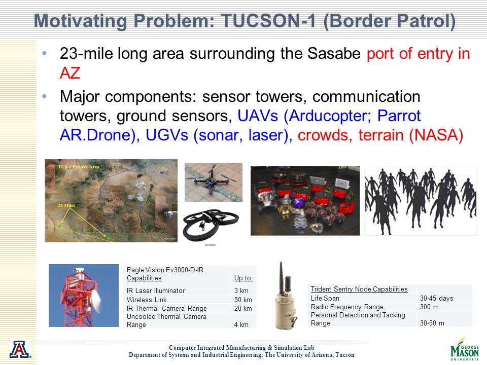Motivating Problem: TUCSON-1 (Border Patrol)