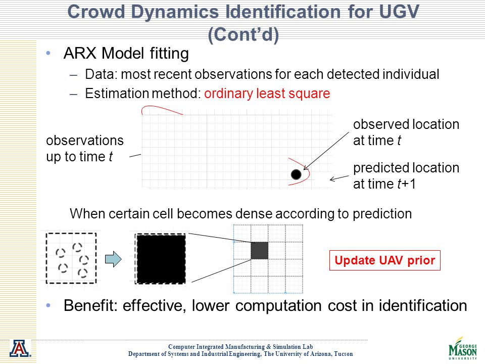 Crowd Dynamics Identification for UGV (Cont'd)