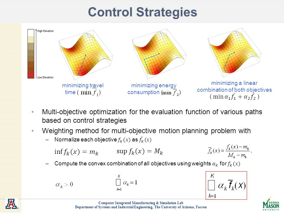 Control Strategies minimizing a linear combination of both objectives ( )