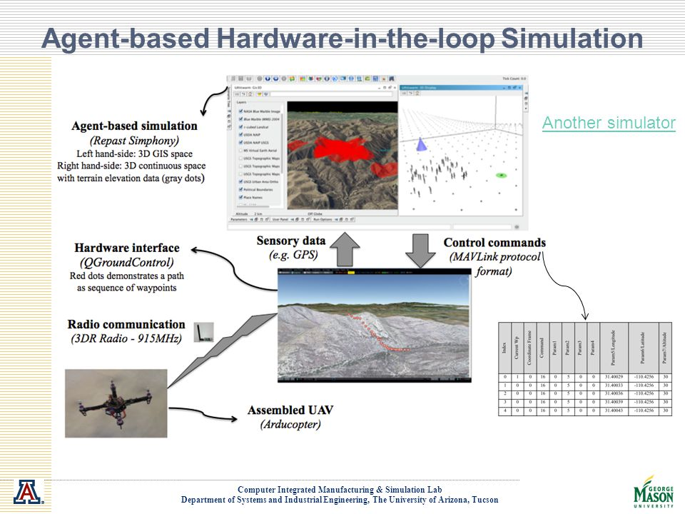 Agent-based Hardware-in-the-loop Simulation