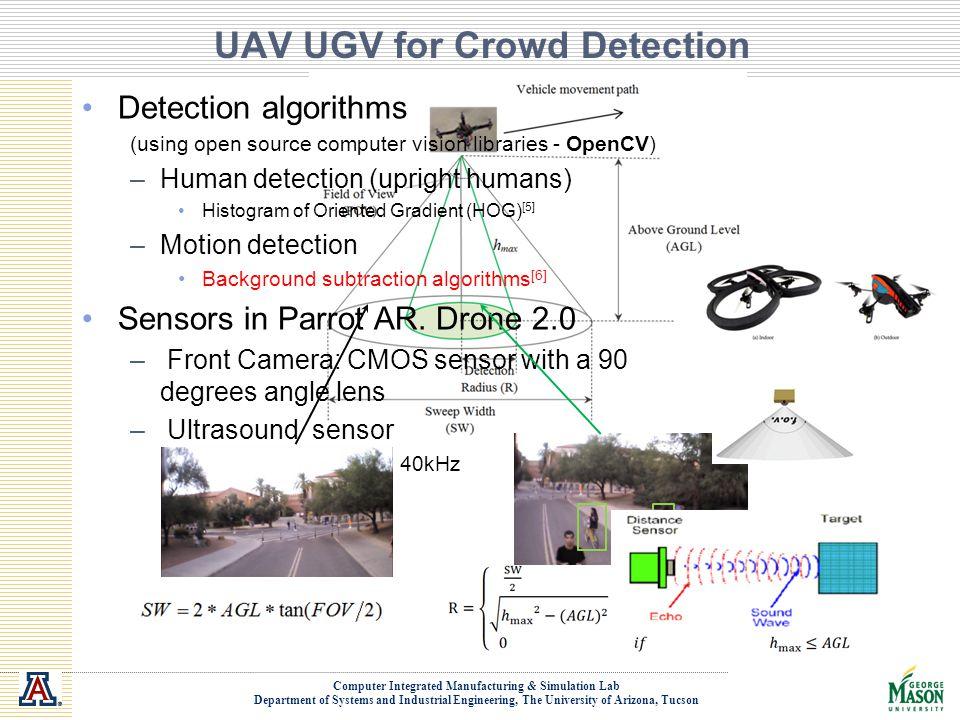 UAV UGV for Crowd Detection