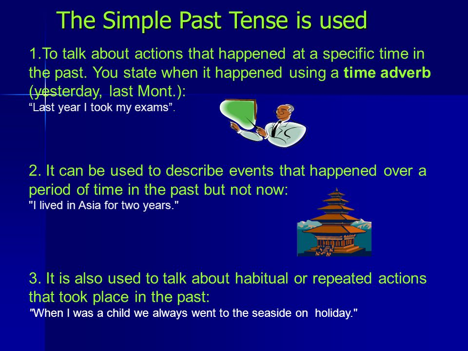 The Simple Past Tense is used