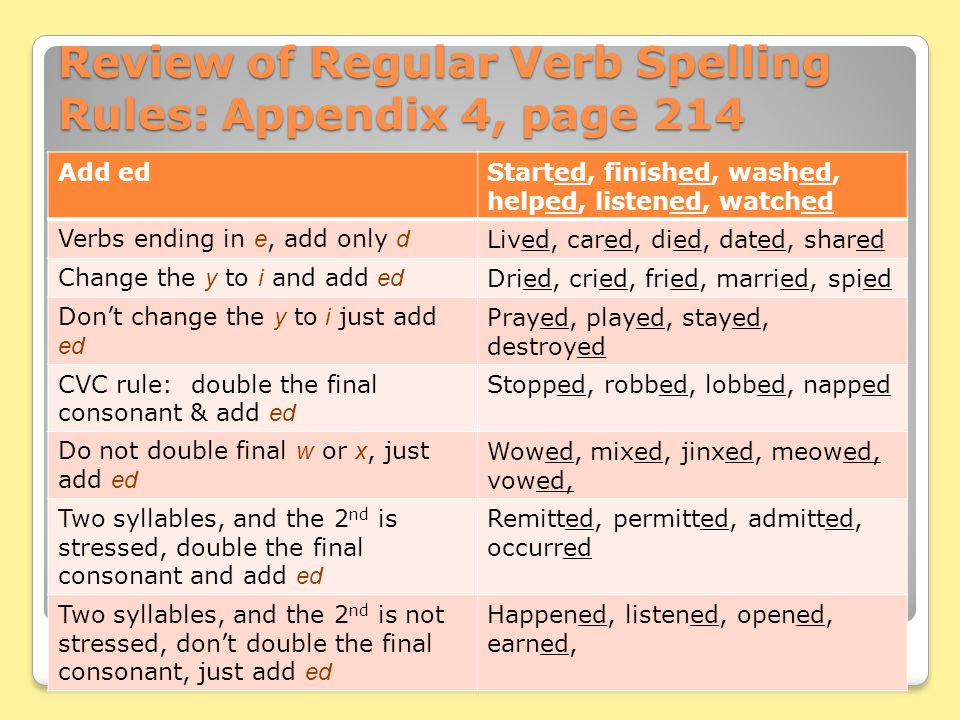Review of Regular Verb Spelling Rules: Appendix 4, page 214
