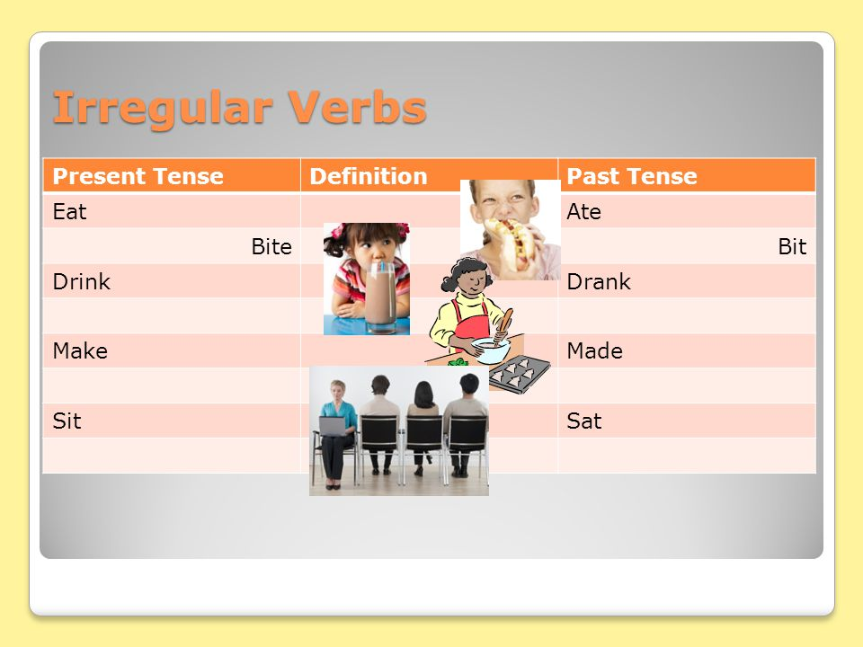 Irregular Verbs Present Tense Definition Past Tense Eat Ate Bite Bit
