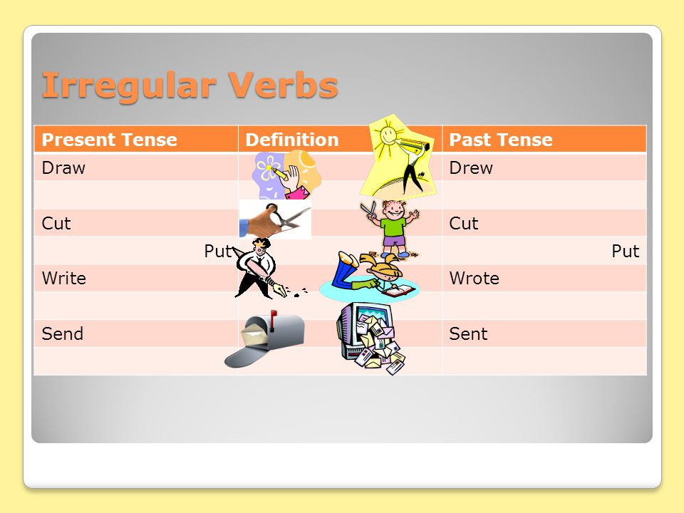 Irregular Verbs Present Tense Definition Past Tense Draw Drew Cut Put