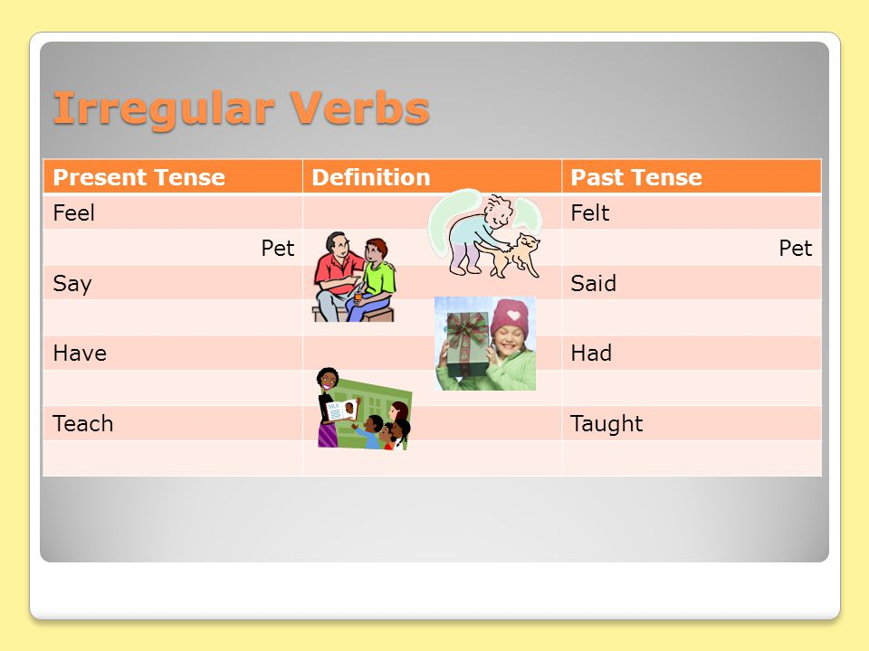 Irregular Verbs Present Tense Definition Past Tense Feel Felt Pet Say