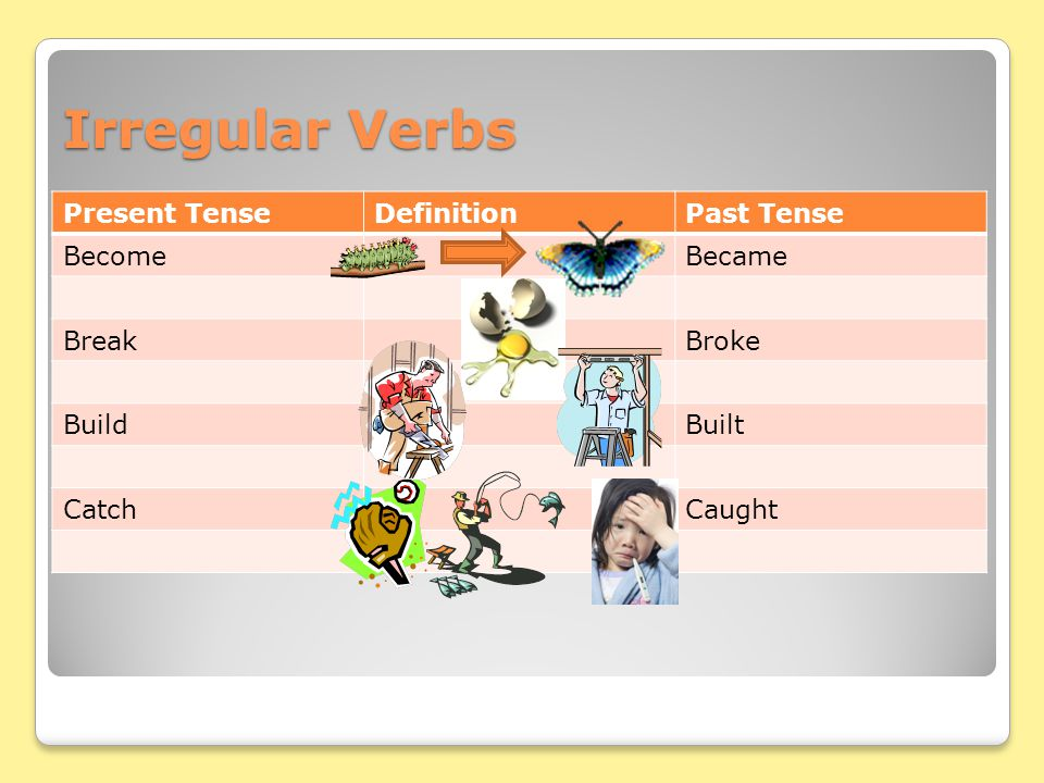 Irregular Verbs Present Tense Definition Past Tense Become Became