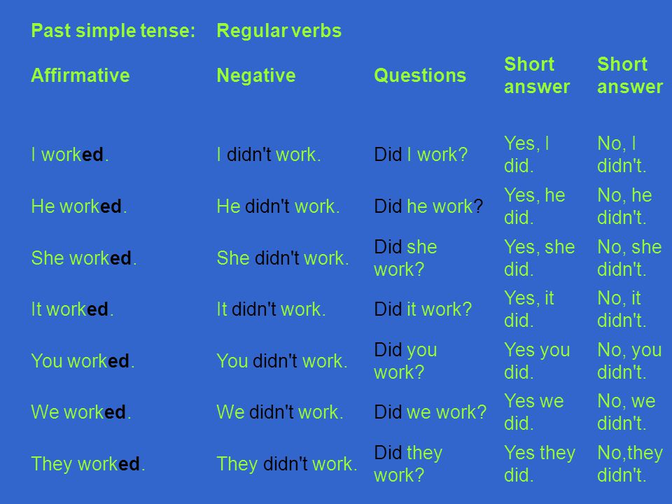 Past simple tense: Affirmative. Regular verbs. Negative. Questions. Short answer. I worked. I didn t work.