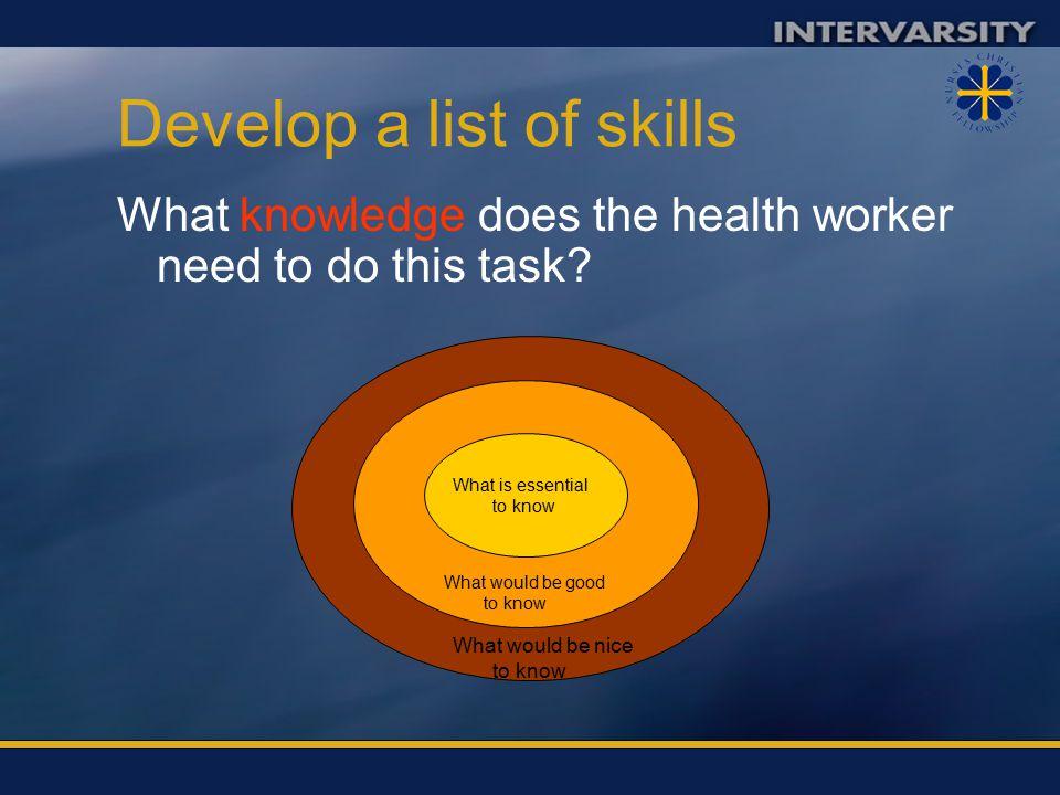 Develop a list of skills