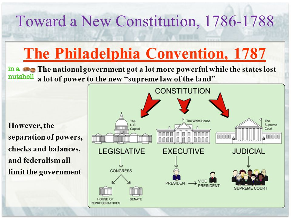 Toward a New Constitution, 1786-1788