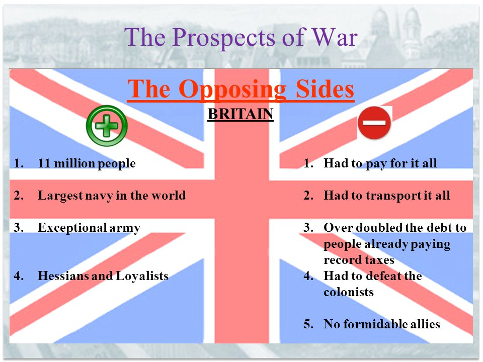 The Prospects of War The Opposing Sides BRITAIN