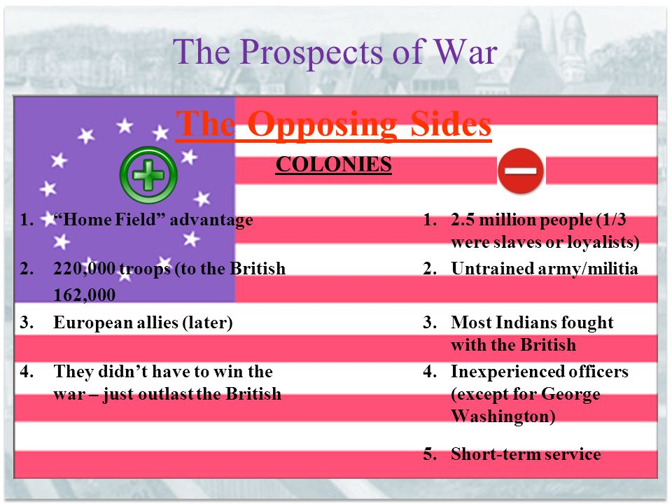 The Prospects of War The Opposing Sides COLONIES