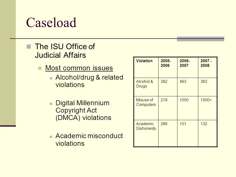 Caseload The ISU Office of Judicial Affairs Most common issues