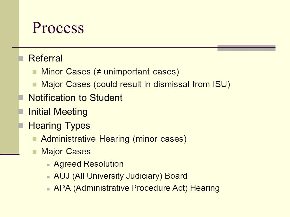 Process Referral Notification to Student Initial Meeting Hearing Types