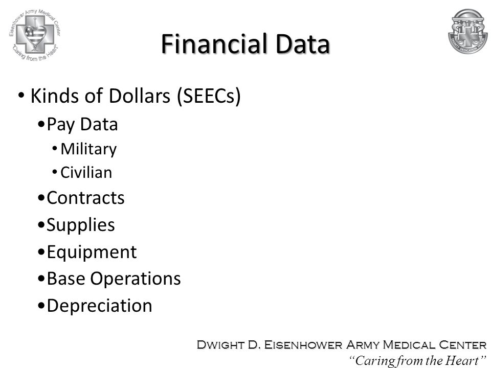 Financial Data Kinds of Dollars (SEECs) Pay Data Contracts Supplies