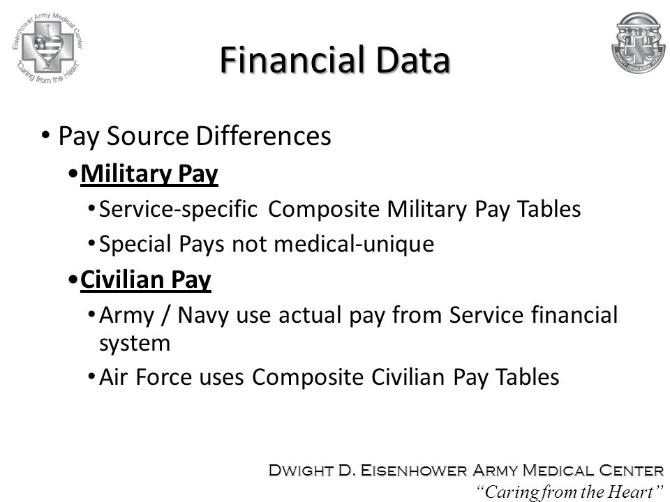Financial Data Pay Source Differences Military Pay Civilian Pay
