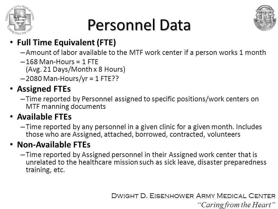 Personnel Data Full Time Equivalent (FTE) Assigned FTEs Available FTEs