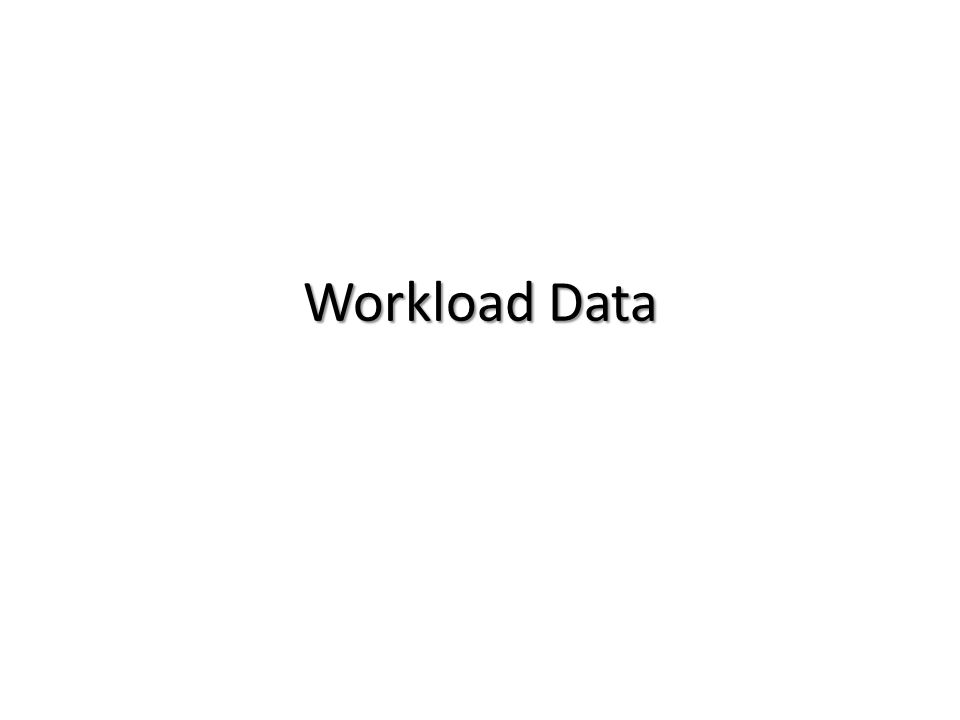Workload Data