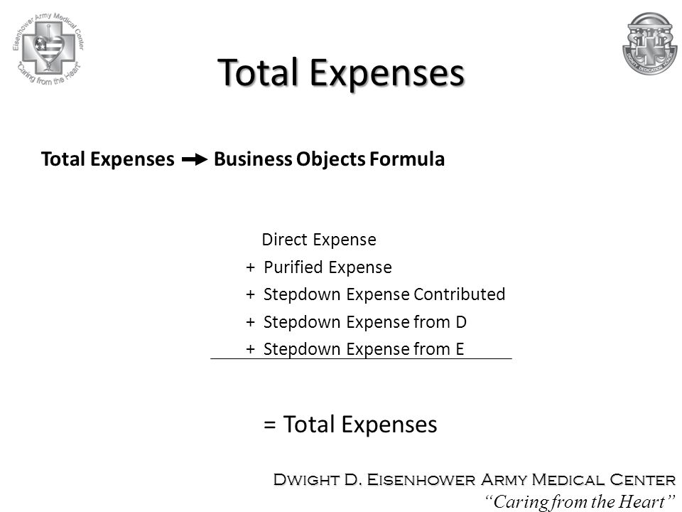 Total Expenses = Total Expenses
