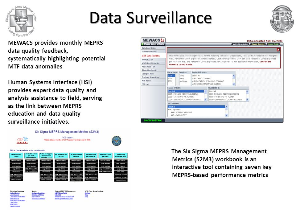 Data Surveillance MEWACS provides monthly MEPRS data quality feedback, systematically highlighting potential MTF data anomalies.