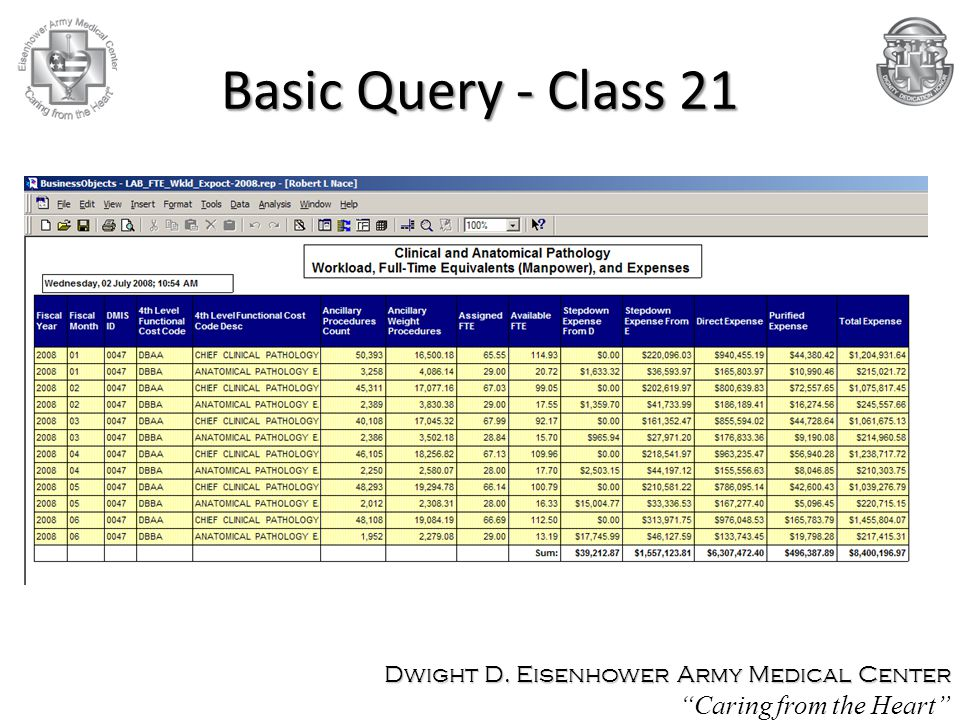 Basic Query - Class 21 Caring from the Heart