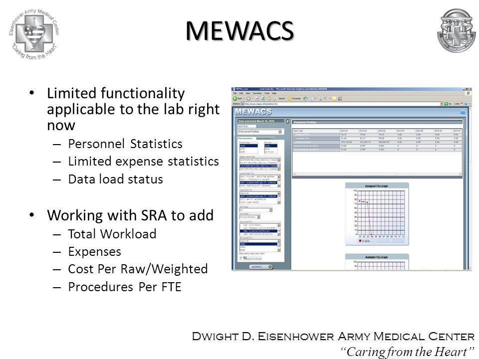 MEWACS Limited functionality applicable to the lab right now
