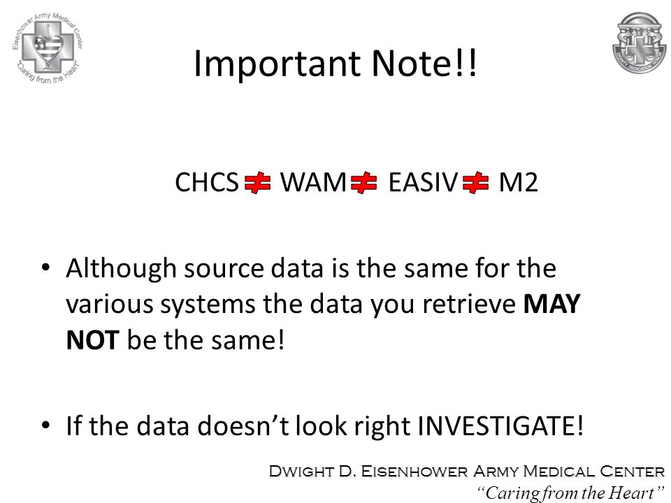 Important Note!! CHCS WAM EASIV M2
