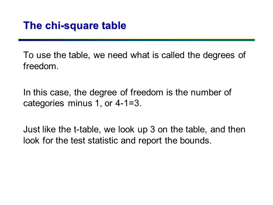 The chi-square table To use the table, we need what is called the degrees of freedom.