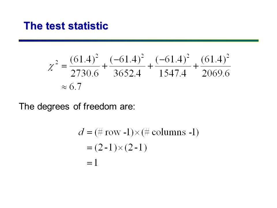 The test statistic The degrees of freedom are: