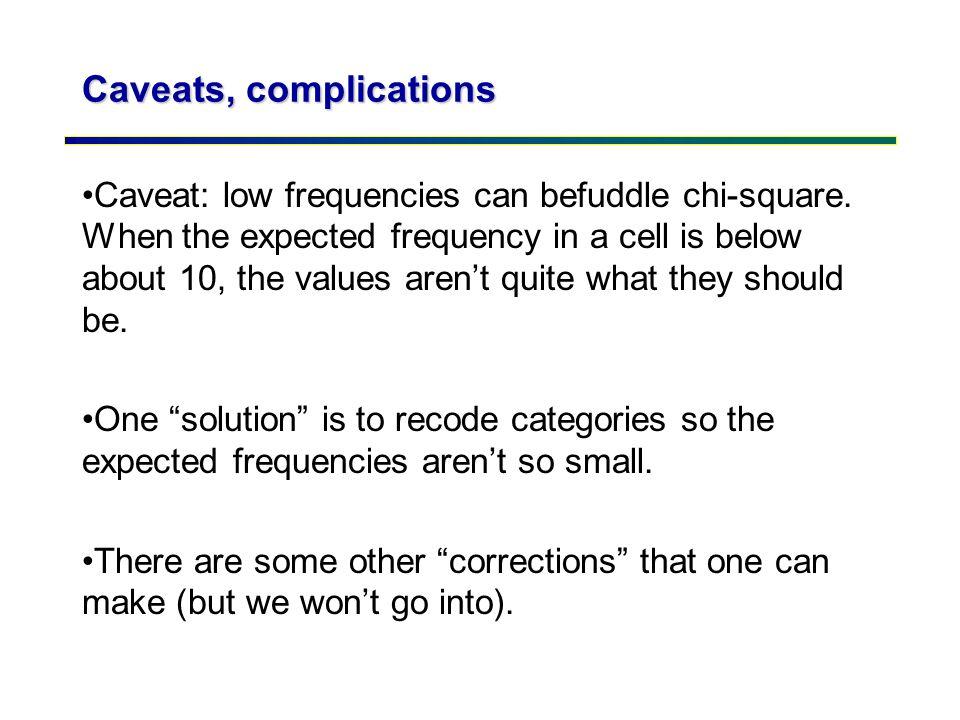 Caveats, complications