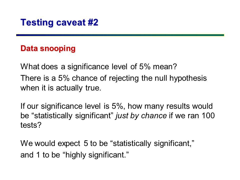 Testing caveat #2 Data snooping