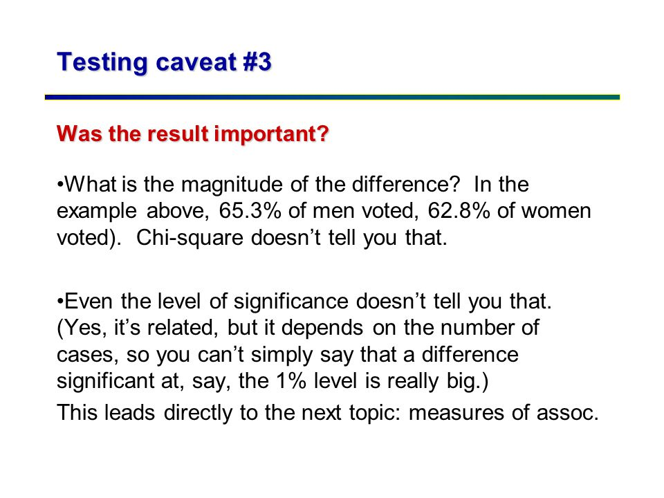 Testing caveat #3 Was the result important