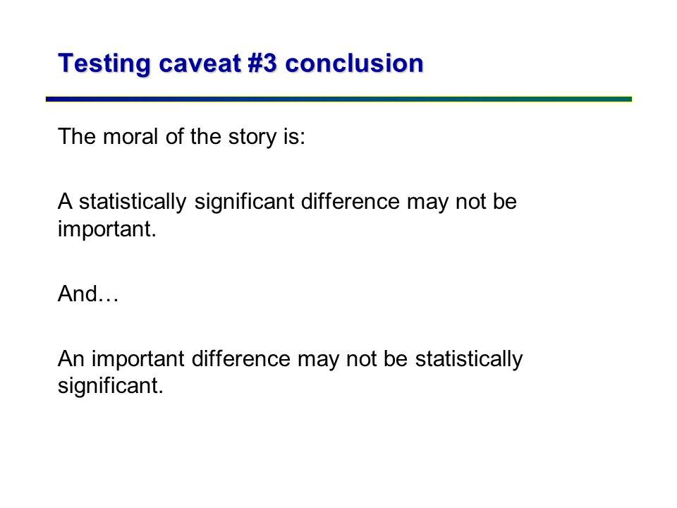 Testing caveat #3 conclusion