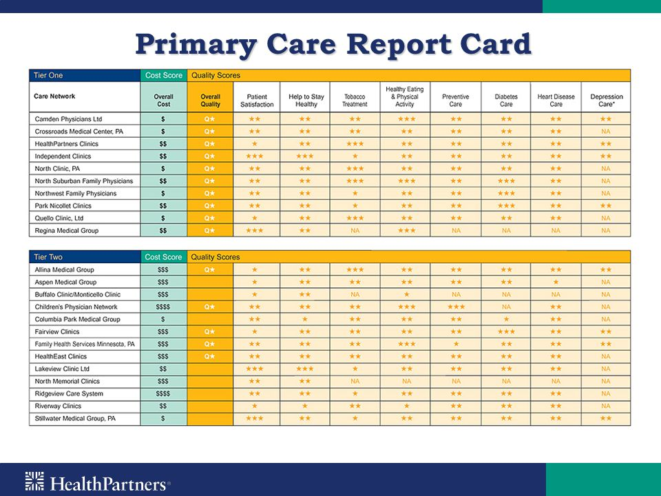 Primary Care Report Card