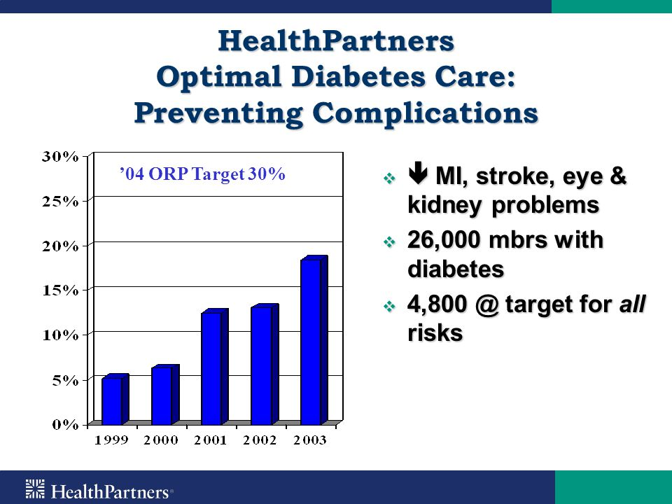 HealthPartners Optimal Diabetes Care: Preventing Complications