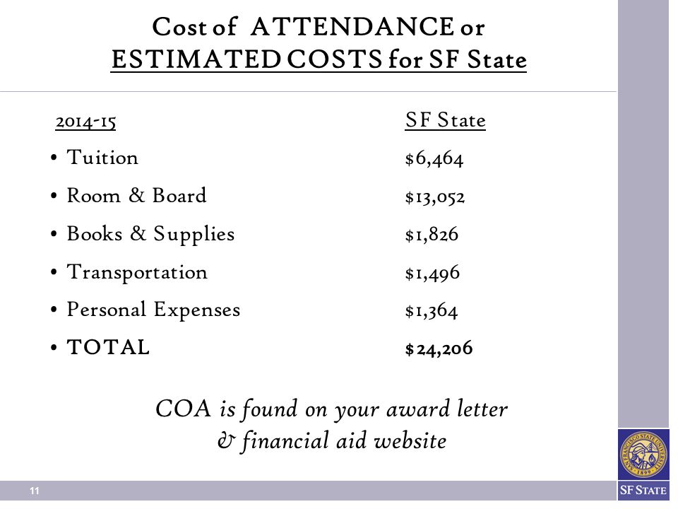 Cost of ATTENDANCE or ESTIMATED COSTS for SF State
