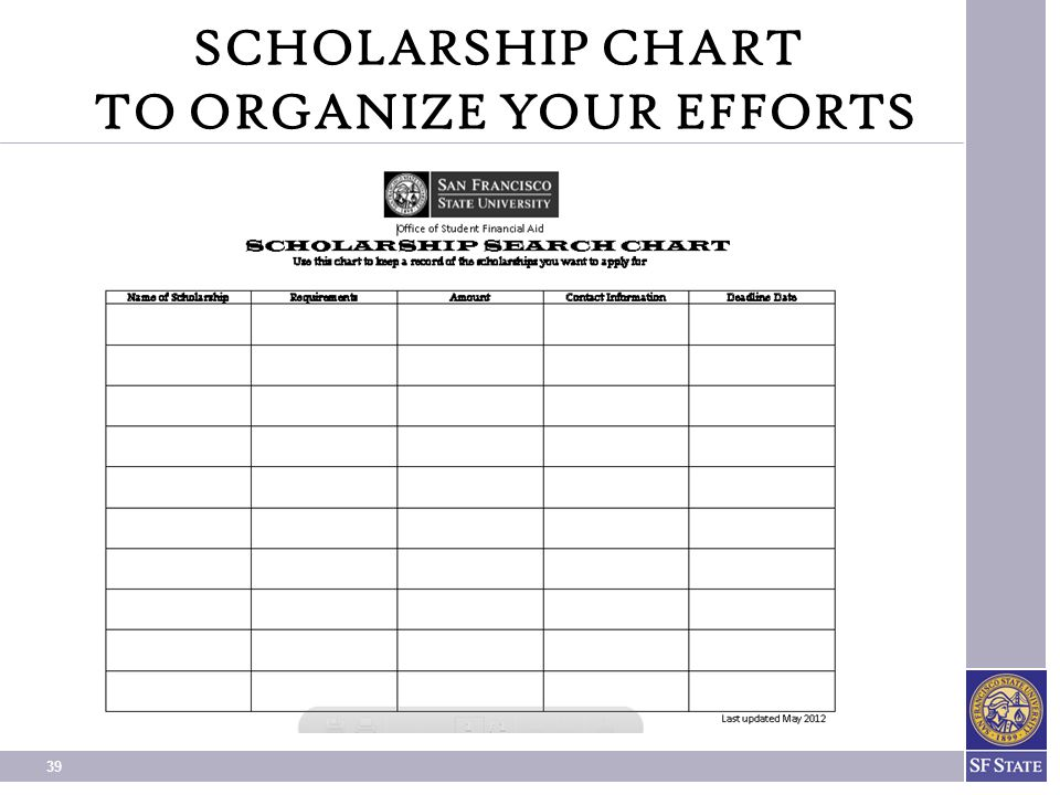SCHOLARSHIP CHART TO ORGANIZE YOUR EFFORTS
