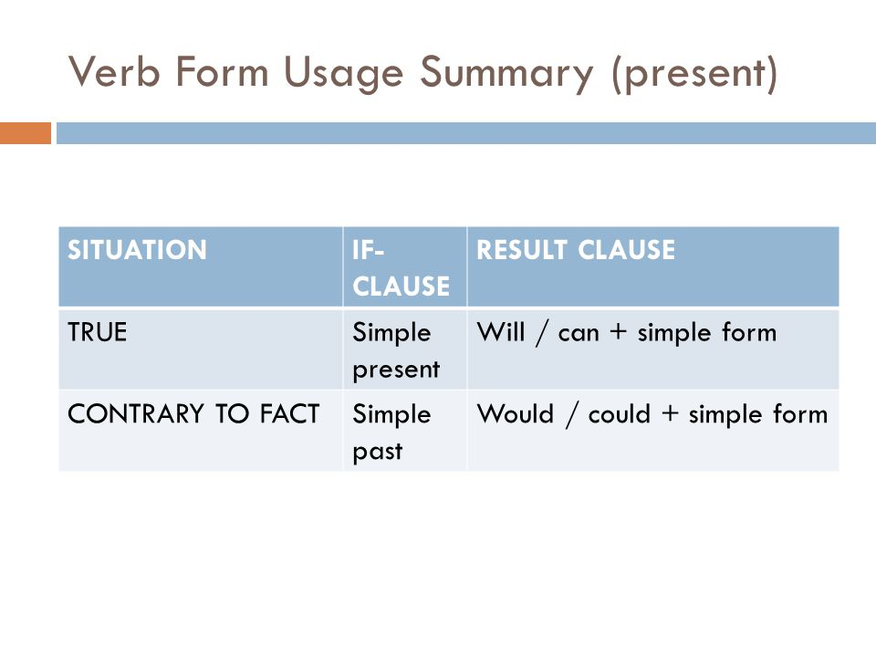 Verb Form Usage Summary (present)