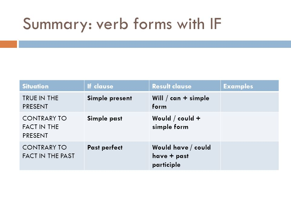 Summary: verb forms with IF