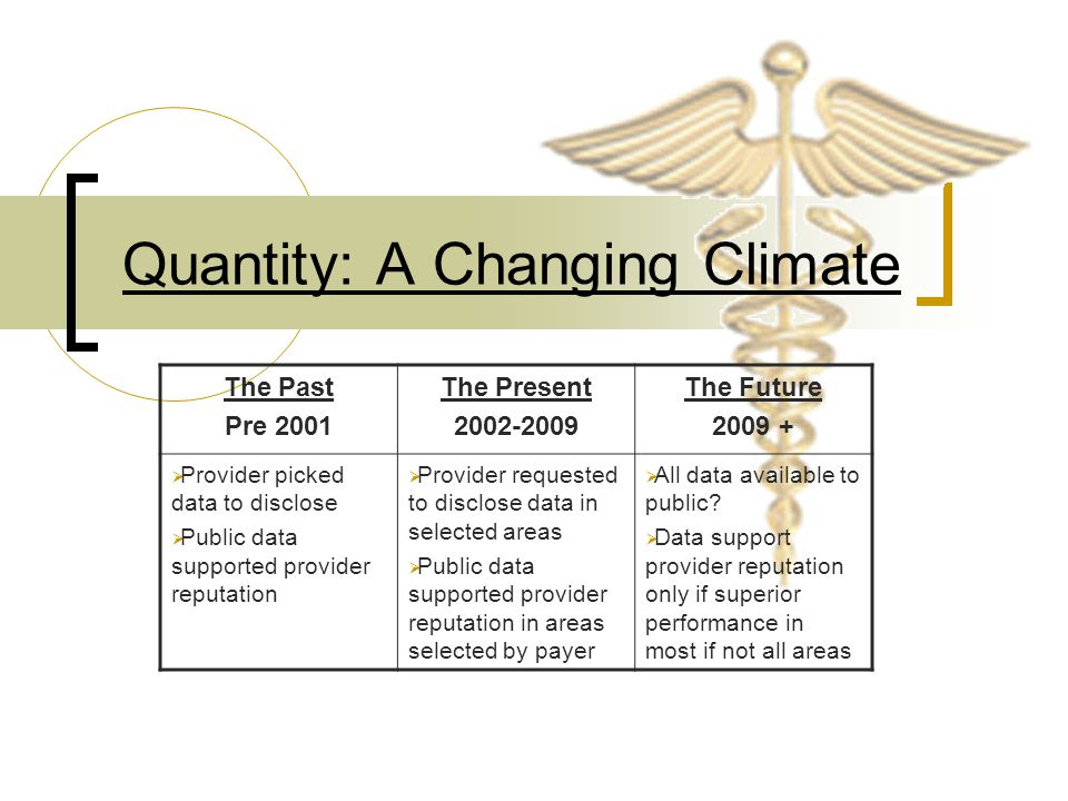 Quantity: A Changing Climate