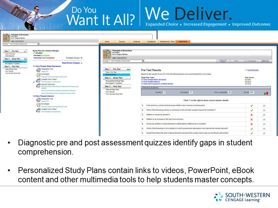 Explain slide Diagnostic pre and post assessment quizzes identify gaps in student comprehension.