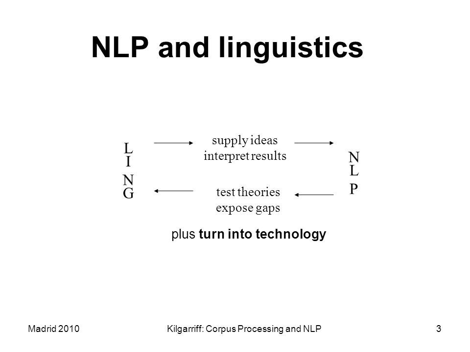 NLP and linguistics L I N N L G P supply ideas interpret results