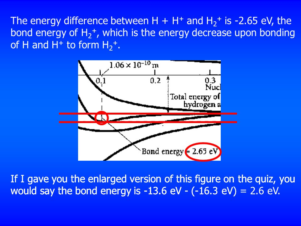 The energy difference between H + H+ and H2+ is -2