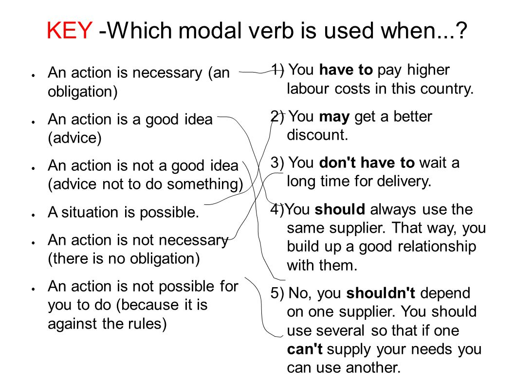 KEY -Which modal verb is used when...